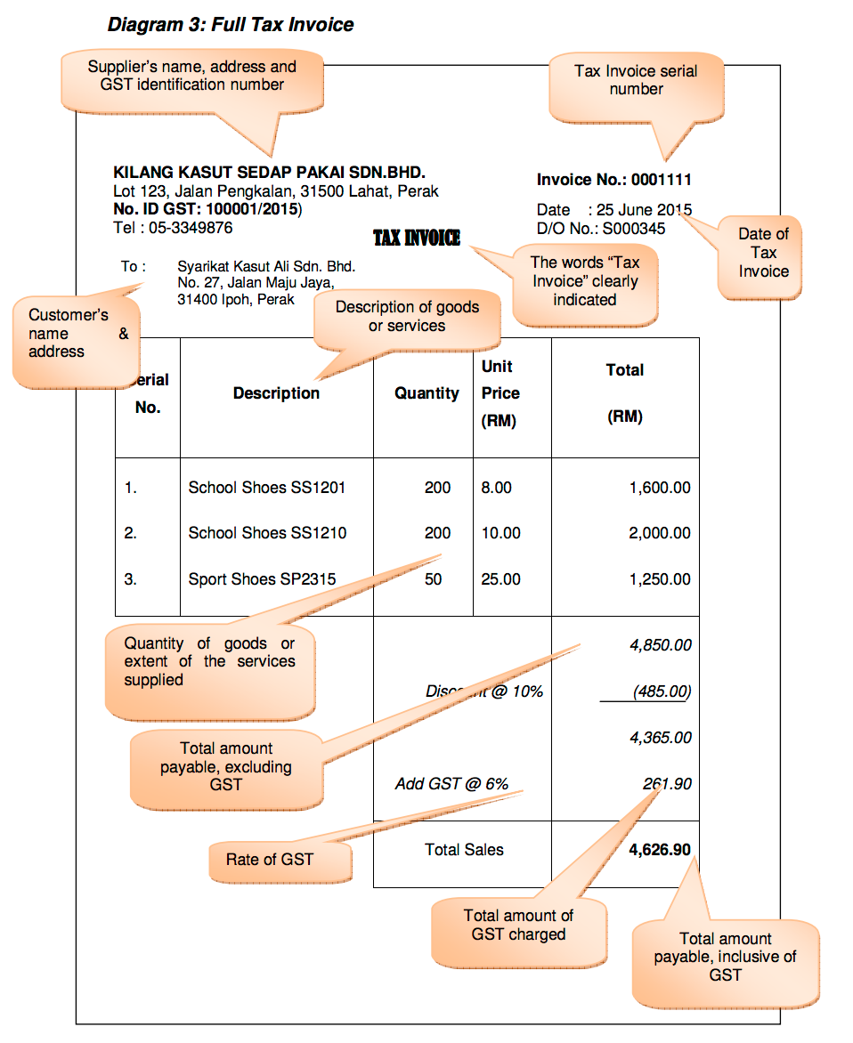 How To Create An Invoice Template In Excel Pdf Download Invoice Template Excel With Gst  Rabitahnet Best Online Invoice with Enterprise Rent A Car Receipts Image Invoice Examples Sample Of Invoice Format Excel